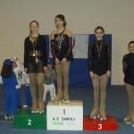 Spinozzi Ilaria - Campionessa Prov.le Fihp 2011 Es. Obbligatori