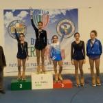 Irene Cappella - Campionessa Regionale Fihp 2013 Es. Obbligatori Cat. Allievi Regionali